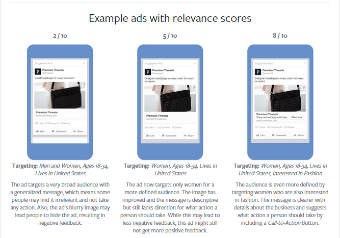 examples-of-ads-with-facebook-relevance-scores